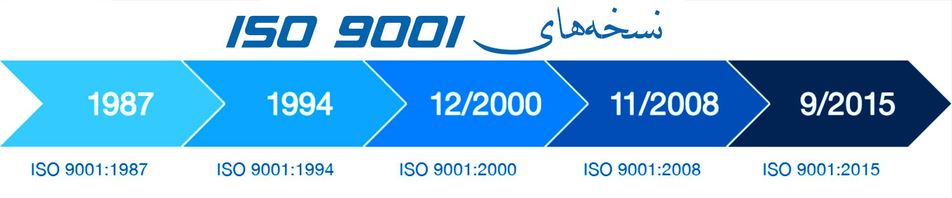 نسخه-های-ISO9001
